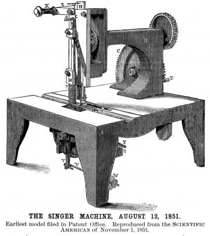 Historia De La Maquina De Coser Macoin